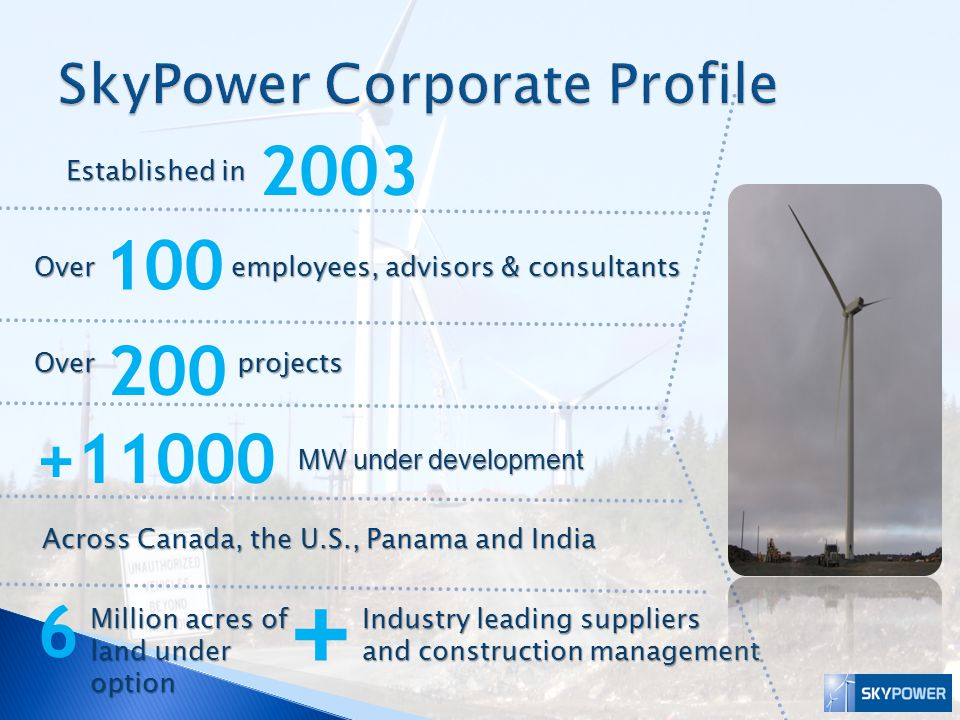 200projects +11000 MW under development 6 Million acres of land under option + Industry leading suppliers and construction management Established in 2
