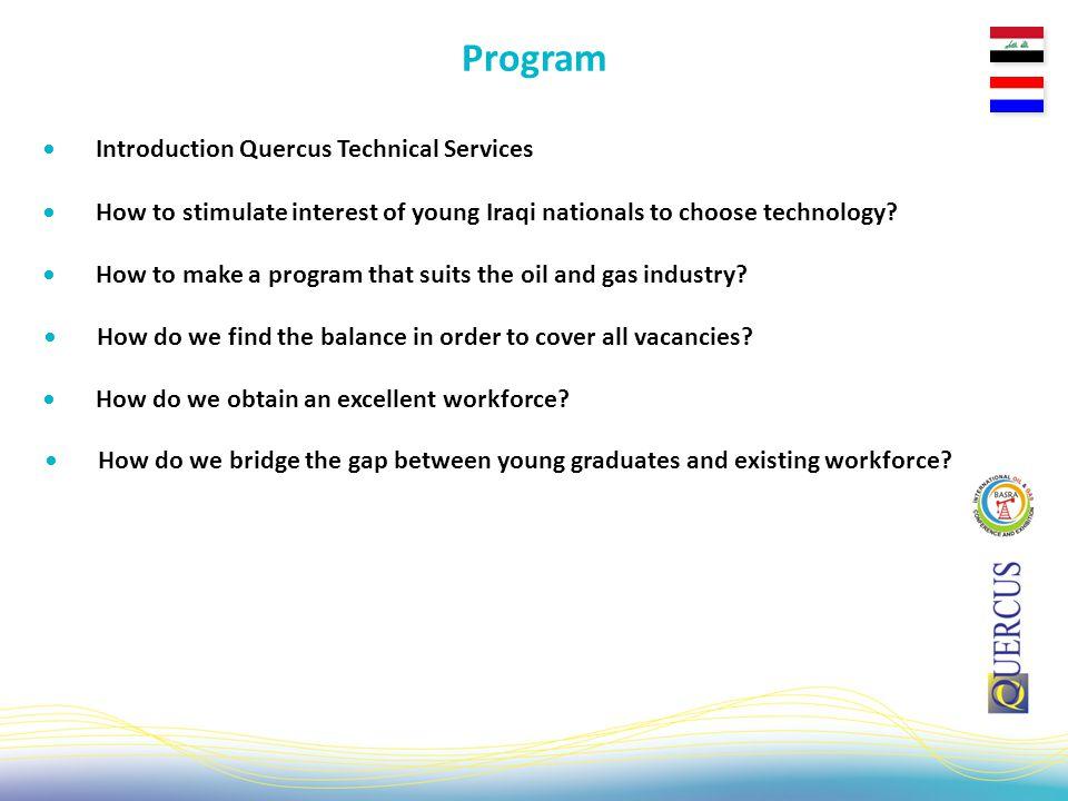 Basra Oil & Gas Training model