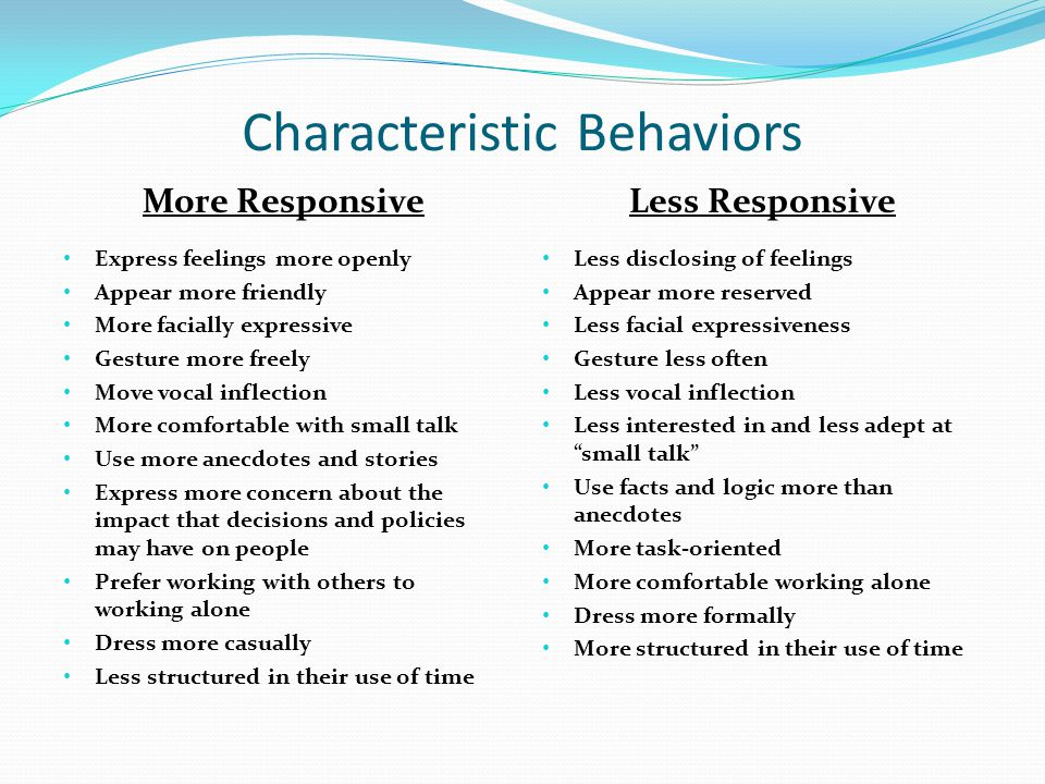 Characteristic Behaviors More Responsive Express feelings more openly Appear more friendly More facially expressive Gesture more freely Move vocal inflection More comfortable with small talk Use more anecdotes and stories Express more concern about the impact that decisions and policies may have on people Prefer working with others to working alone Dress more casually Less structured in their use of time Less Responsive Less disclosing of feelings Appear more reserved Less facial expressiveness Gesture less often Less vocal inflection Less interested in and less adept at small talk Use facts and logic more than anecdotes More task-oriented More comfortable working alone Dress more formally More structured in their use of time