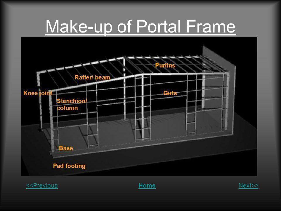 Make-up of Portal Frame <<PreviousHome >Next>>