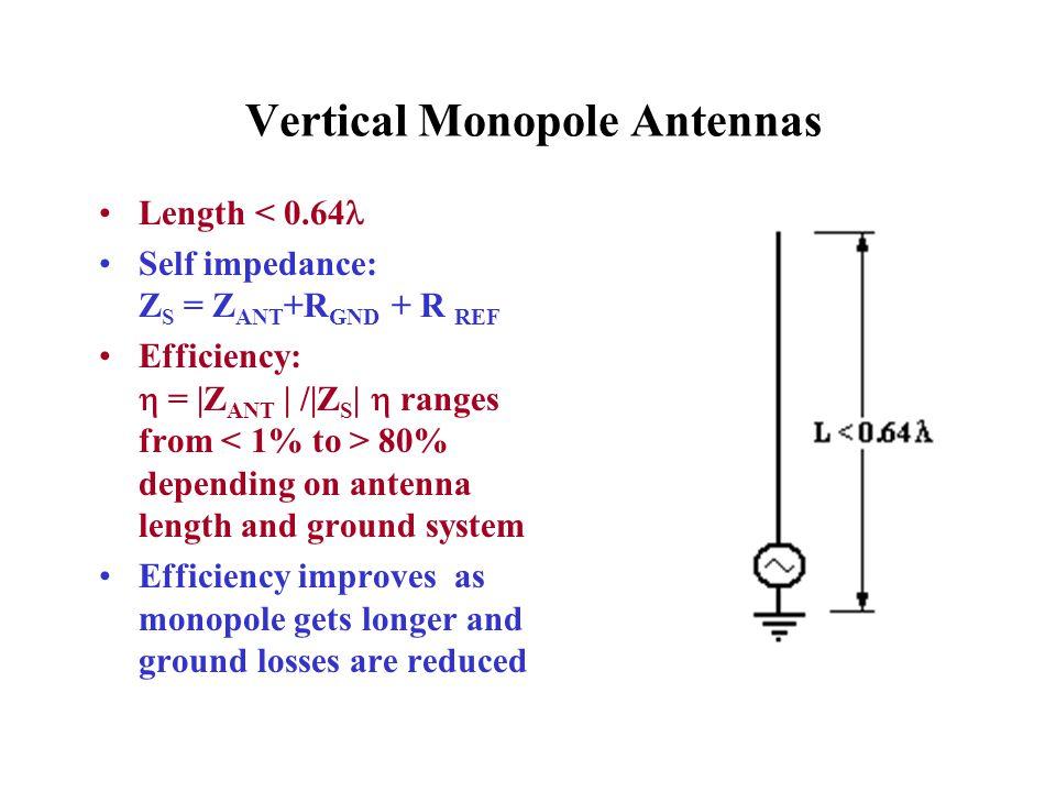 Vertical Monopole Antennas Length < 0.64 Self impedance: Z S = Z ANT +R GND + R REF Efficiency:  =  Z ANT   / Z S    ranges from 80% depending on an