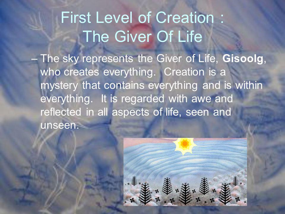 Sixth Level of Creation: Nephew
