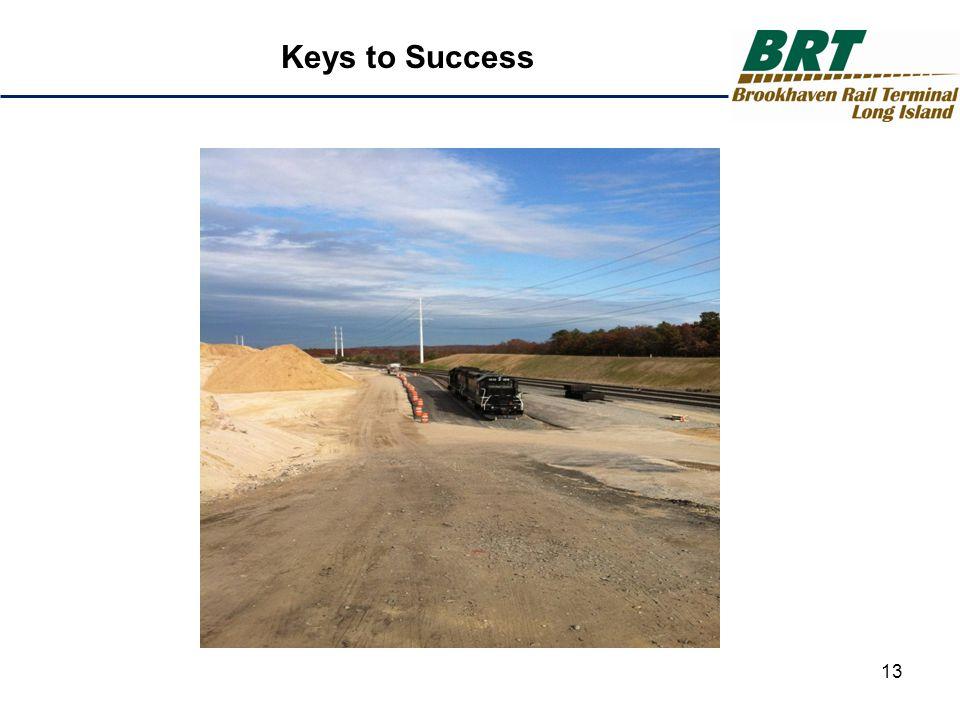 Keys to Success 13