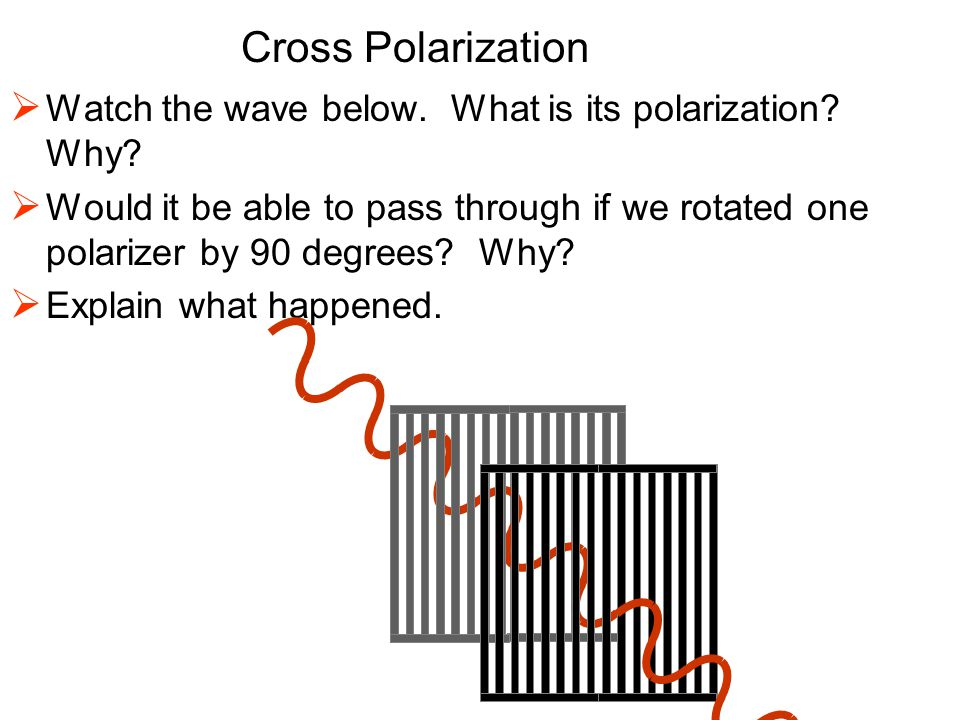Cross Polarization  Watch the wave below. What is its polarization.