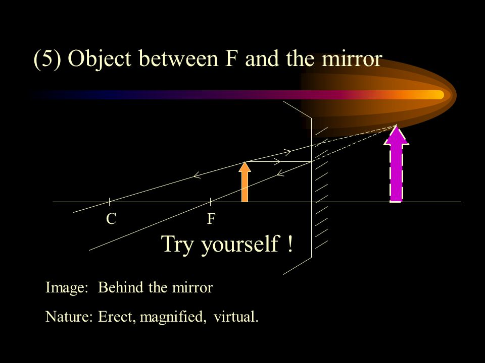 (4) Object at F F Image: At infinity C Parallel beam Try yourself !