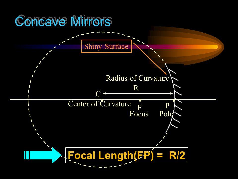 Concave Mirrors C Center of Curvature R Radius of Curvature F FocusPole P Focal Length(FP) = R/2 Shiny Surface