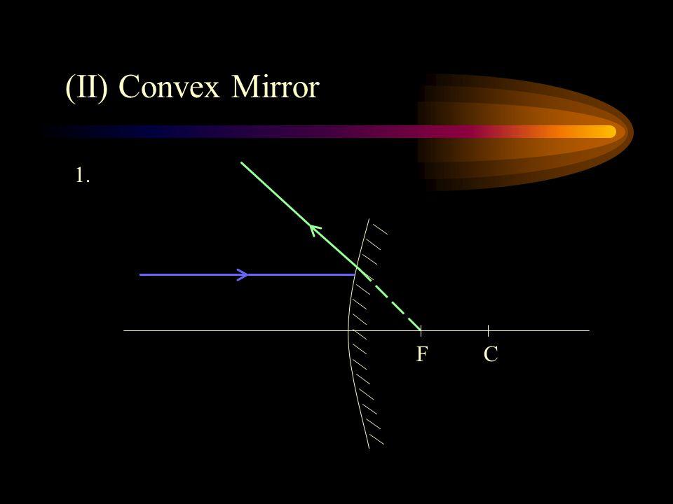 (II) Convex Mirror FC 1.