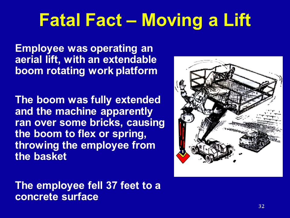 32 Fatal Fact – Moving a Lift Employee was operating an aerial lift, with an extendable boom rotating work platform The boom was fully extended and the machine apparently ran over some bricks, causing the boom to flex or spring, throwing the employee from the basket The employee fell 37 feet to a concrete surface