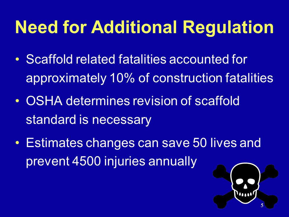 5 Need for Additional Regulation Scaffold related fatalities accounted for approximately 10% of construction fatalities OSHA determines revision of scaffold standard is necessary Estimates changes can save 50 lives and prevent 4500 injuries annually