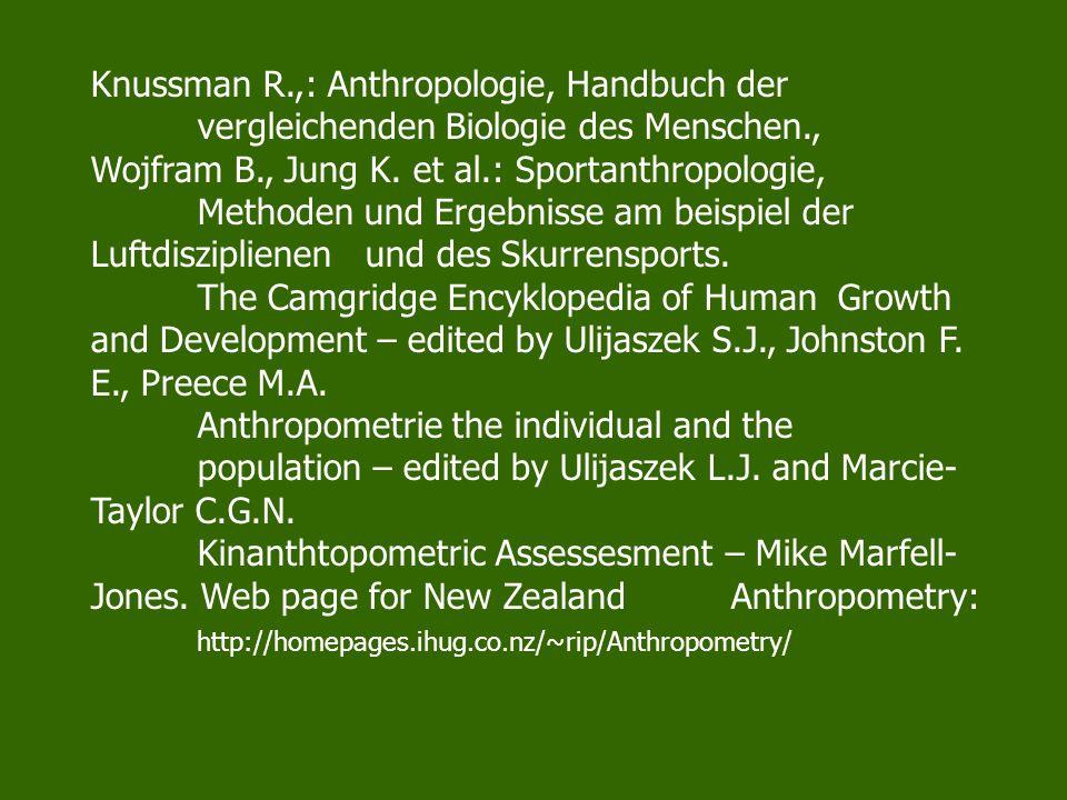 Knussman R.,: Anthropologie, Handbuch der vergleichenden Biologie des Menschen., Wojfram B., Jung K. et al.: Sportanthropologie, Methoden und Ergebnis