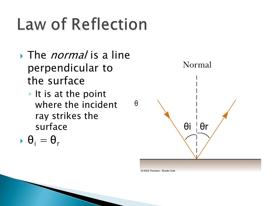  The normal is a line perpendicular to the surface ◦ It is at the point where the incident ray strikes the surface  θ i = θ r θi θ θr