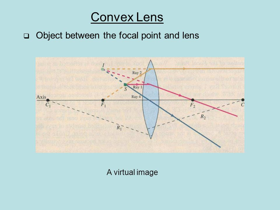 Convex Lens  Object between the focal point and lens A virtual image