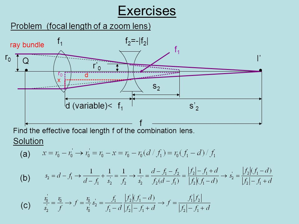 Exercises Problem (focal length of a zoom lens) Solution I' r0r0 Q f1f1 f 2 =-|f 2 | r' 0 d (variable)<s' 2 f (a) f1f1 (b) (c) ray bundle Find the eff