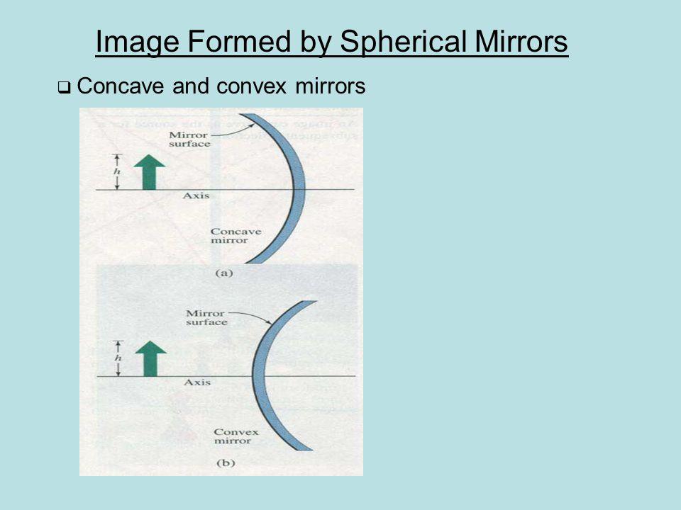 Lens  Types of lens