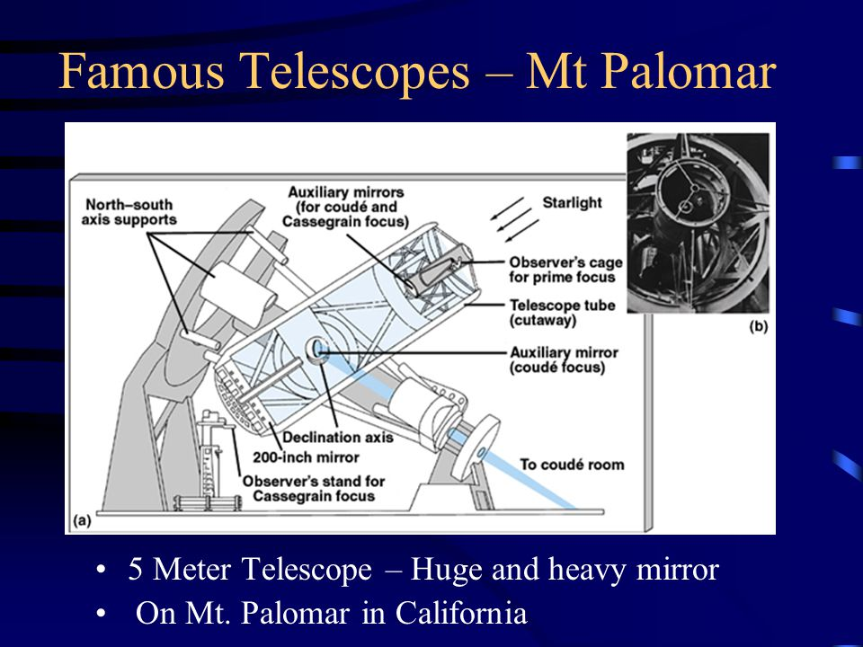 Famous Telescopes – Mt Palomar 5 Meter Telescope – Huge and heavy mirror On Mt.