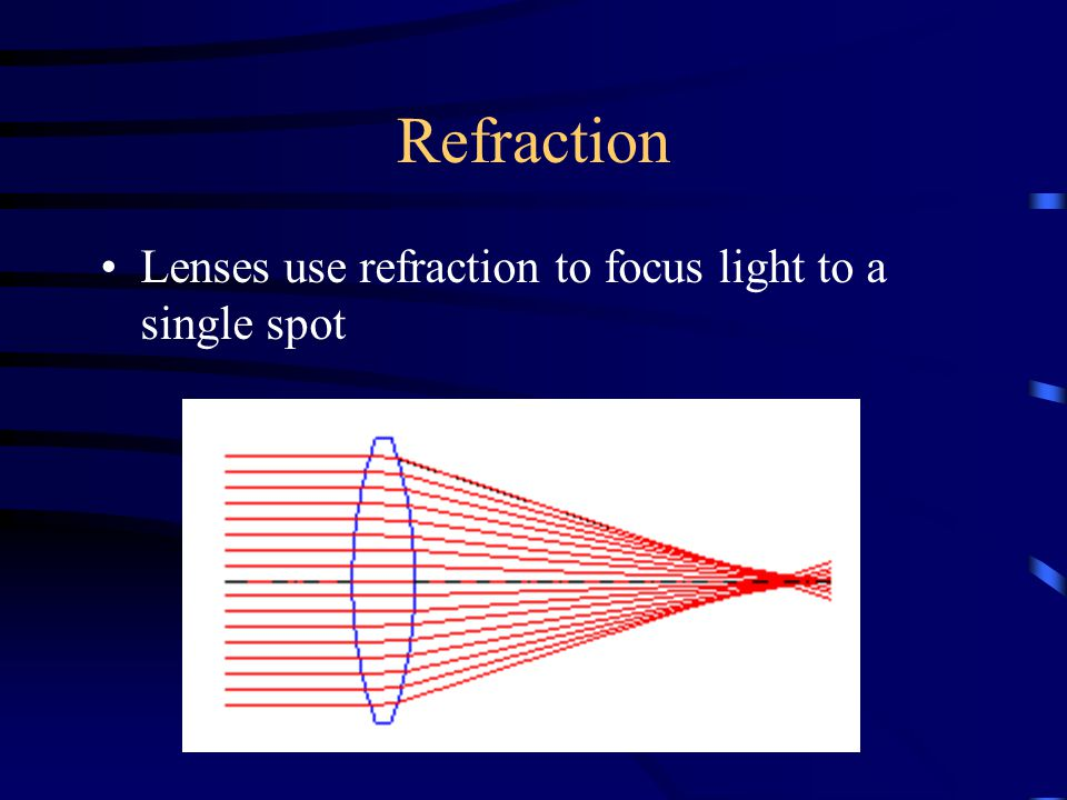 Refraction Lenses use refraction to focus light to a single spot