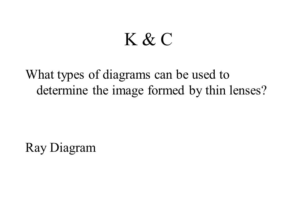 K & C What types of diagrams can be used to determine the image formed by thin lenses Ray Diagram