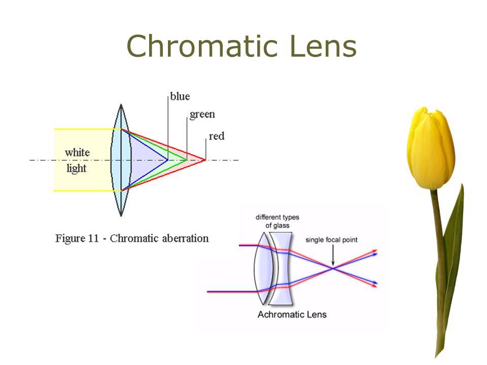 Chromatic Lens