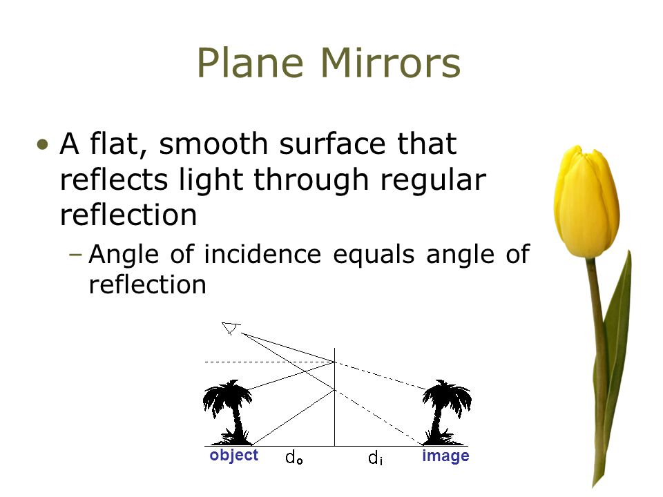 A flat, smooth surface that reflects light through regular reflection –Angle of incidence equals angle of reflection Plane Mirrors object image