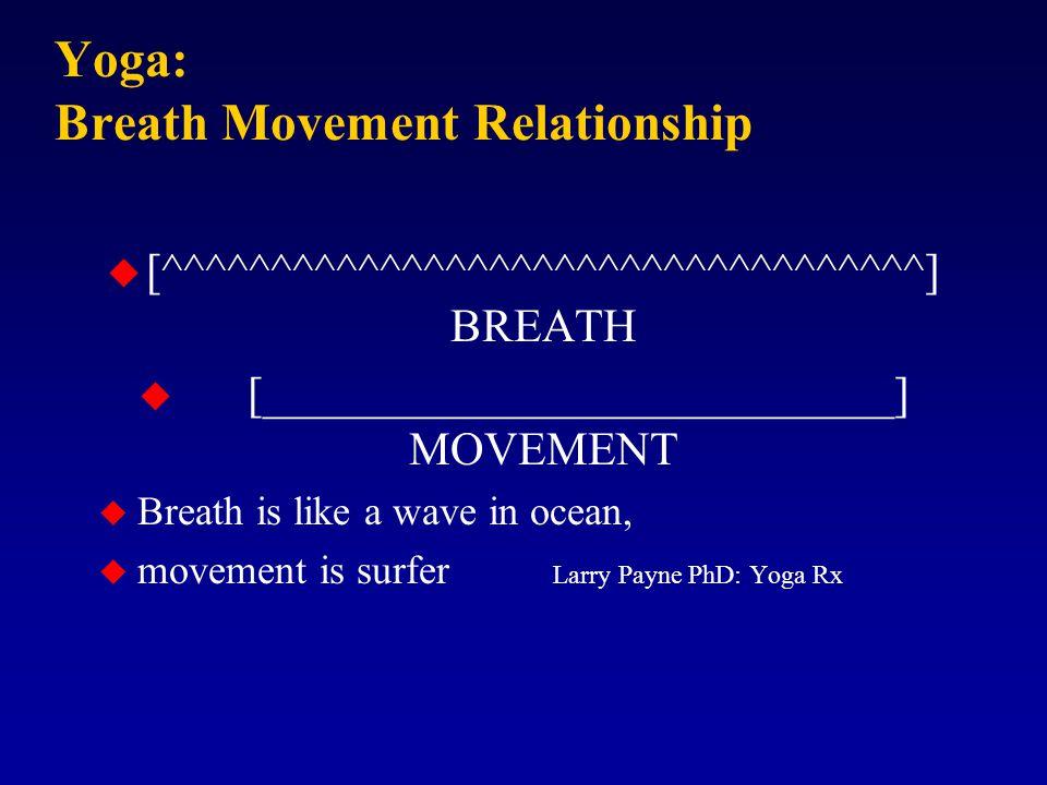Yoga: Breath Movement Relationship u [^^^^^^^^^^^^^^^^^^^^^^^^^^^^^^^^^^^] BREATH u [___________________________] MOVEMENT u Breath is like a wave in ocean, u movement is surfer Larry Payne PhD: Yoga Rx