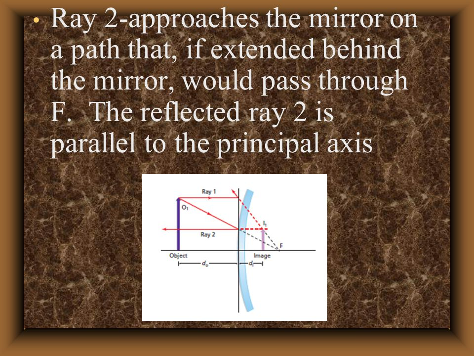 Ray 2-approaches the mirror on a path that, if extended behind the mirror, would pass through F.