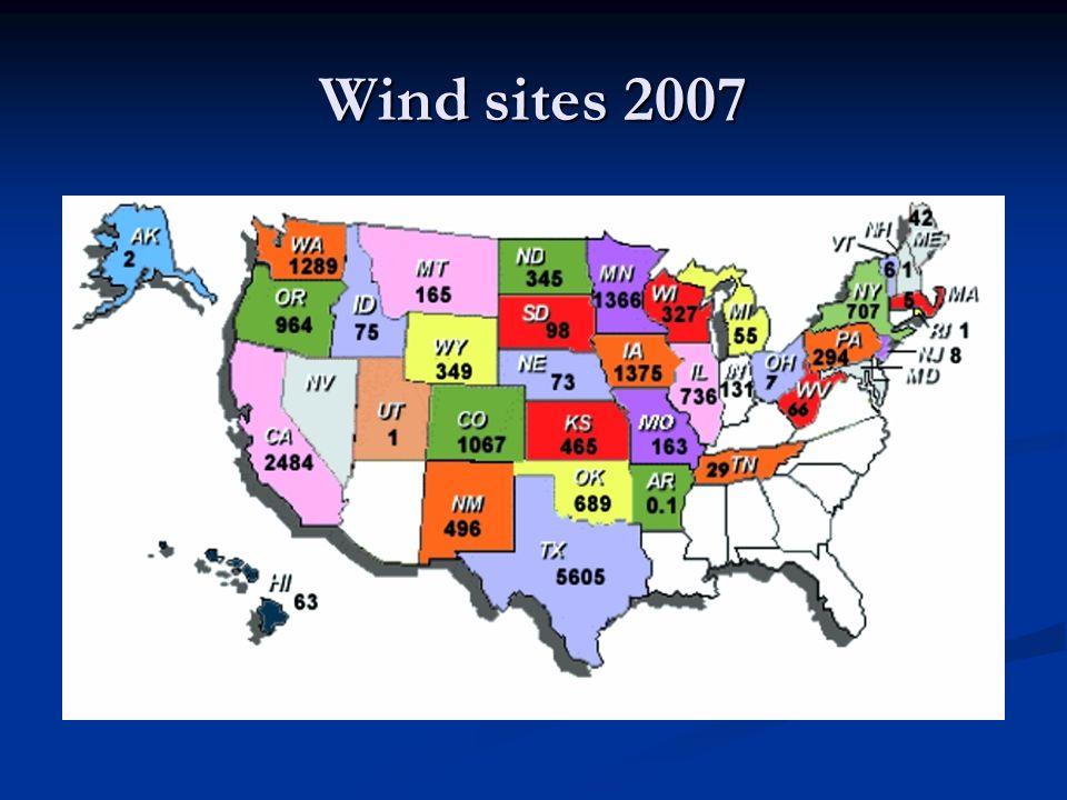 Wind sites 2007