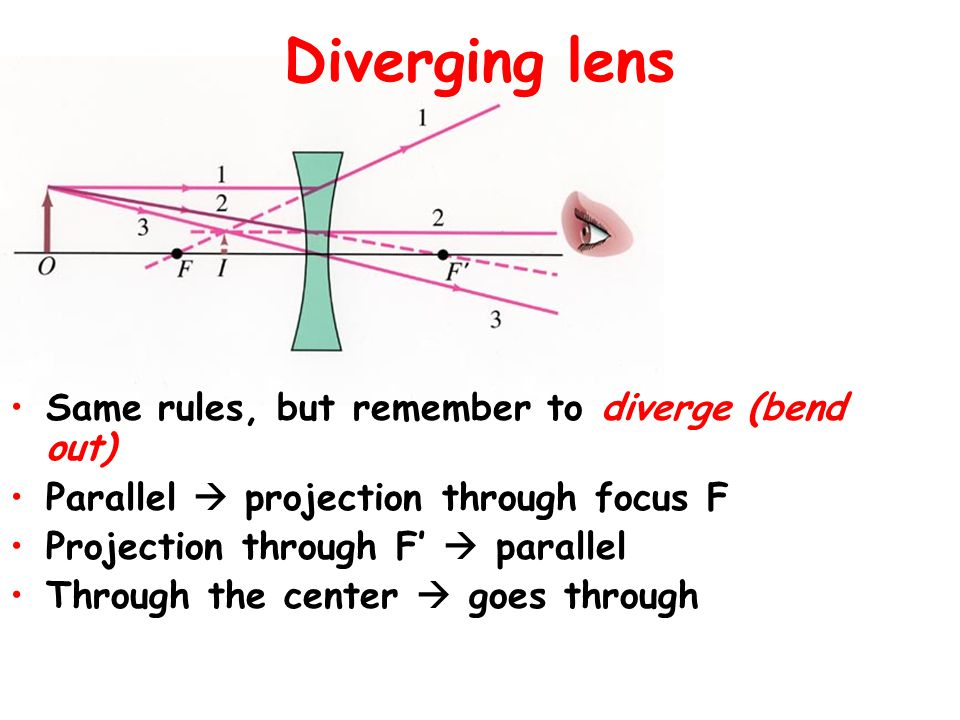 ) Object between F and lens Virtual Erect Larger than object Behind the object on the same side of the lens Image formed by a diverging lens e) Object
