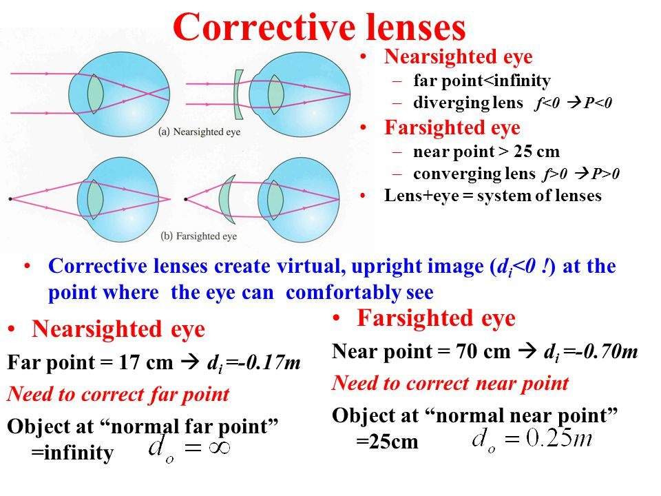 Far and near points for normal eye Relaxed normal eye is focused on objects at infinity – far point f 0 =eye diameter =~2.0 cm Near point – the closes