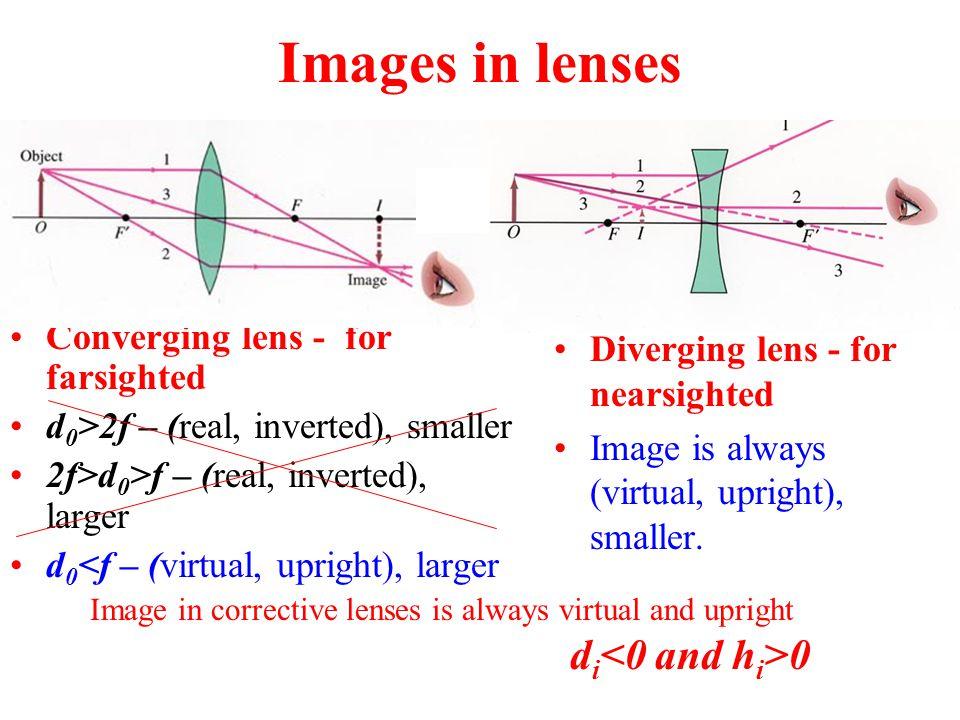 Corrective lenses Nearsighted eye –far point<infinity –diverging lens f<0  P<0 Farsighted eye –near point > 25 cm –converging lens f>0  P>0 Lens+eye
