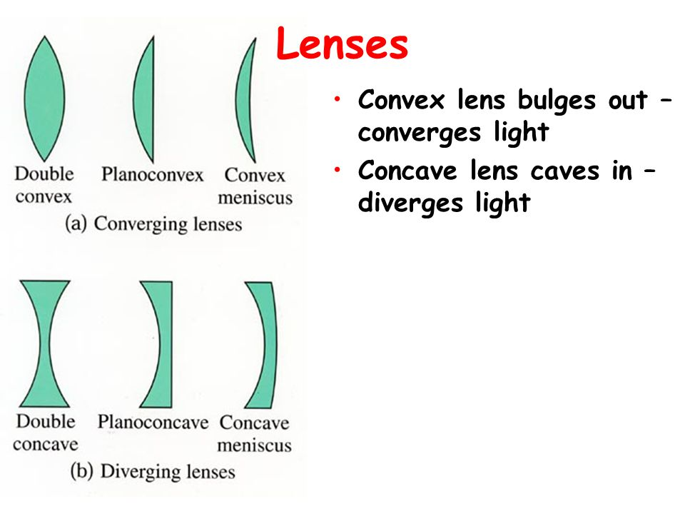 Concepts Concave and convex mirrors –Focus Converging and diverging lenses –Lens equation Eye as an optical instrument Far and near points Corrective