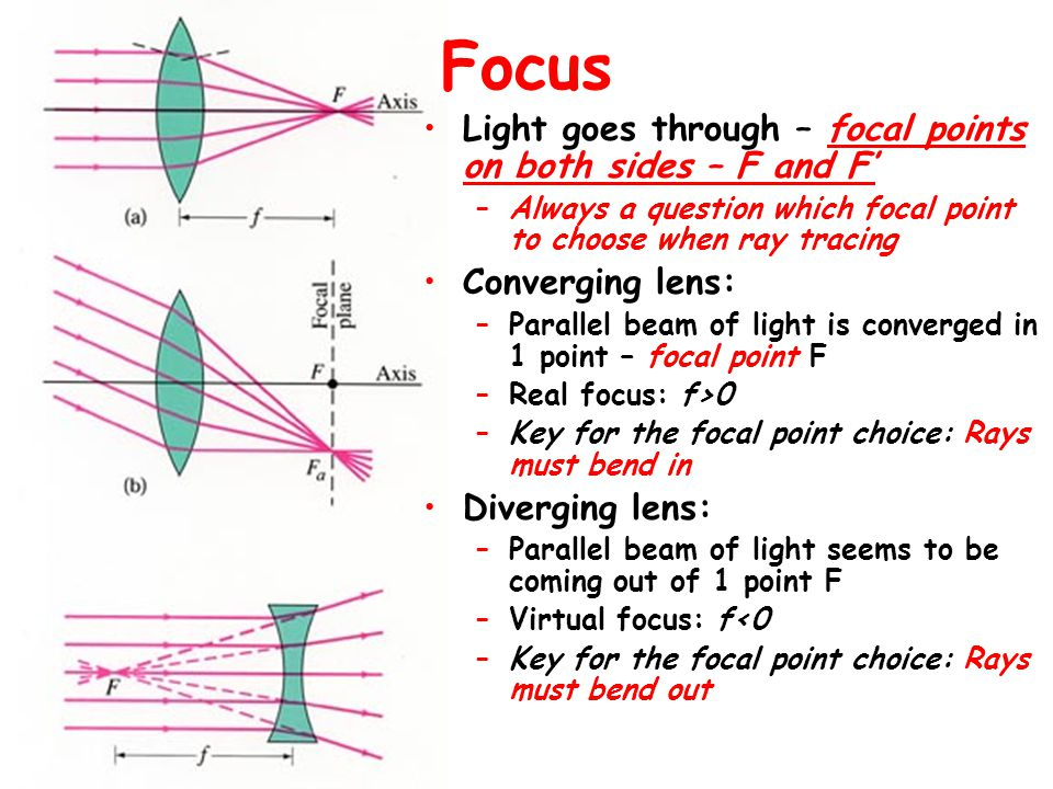 Focus Light goes through – focal points on both sides – F and F' –Always a question which focal point to choose when ray tracing Converging lens: –Parallel beam of light is converged in 1 point – focal point F –Real focus: f>0 –Key for the focal point choice: Rays must bend in Diverging lens: –Parallel beam of light seems to be coming out of 1 point F –Virtual focus: f<0 –Key for the focal point choice: Rays must bend out