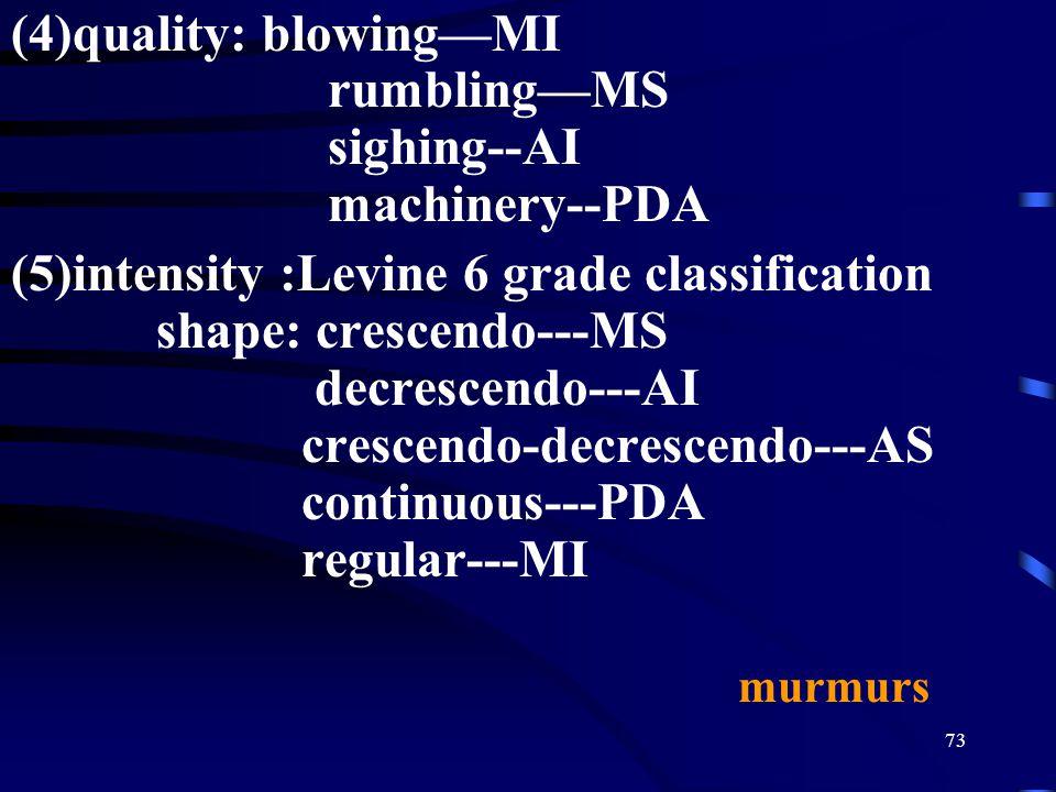 73 (4)quality: blowing—MI rumbling—MS sighing--AI machinery--PDA (5)intensity :Levine 6 grade classification shape: crescendo---MS decrescendo---AI crescendo-decrescendo---AS continuous---PDA regular---MI murmurs