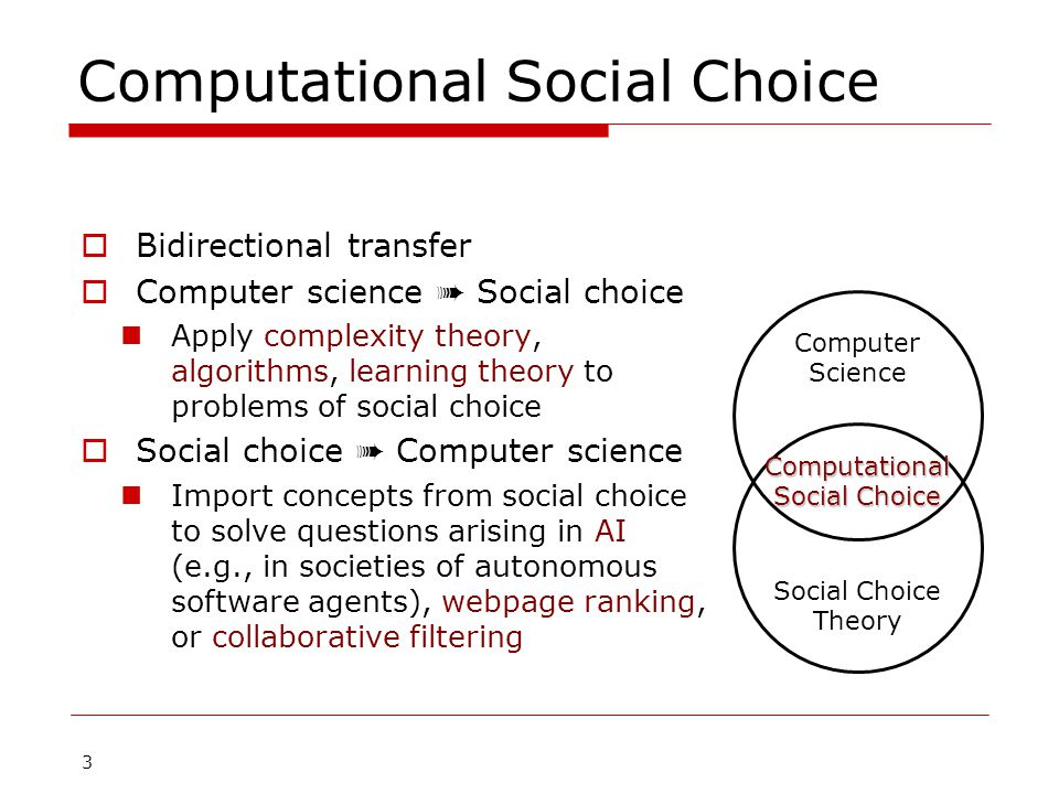 3 Computational Social Choice  Bidirectional transfer  Computer science ➠ Social choice Apply complexity theory, algorithms, learning theory to problems of social choice  Social choice ➠ Computer science Import concepts from social choice to solve questions arising in AI (e.g., in societies of autonomous software agents), webpage ranking, or collaborative filtering Social Choice Theory Computer Science Computational Social Choice