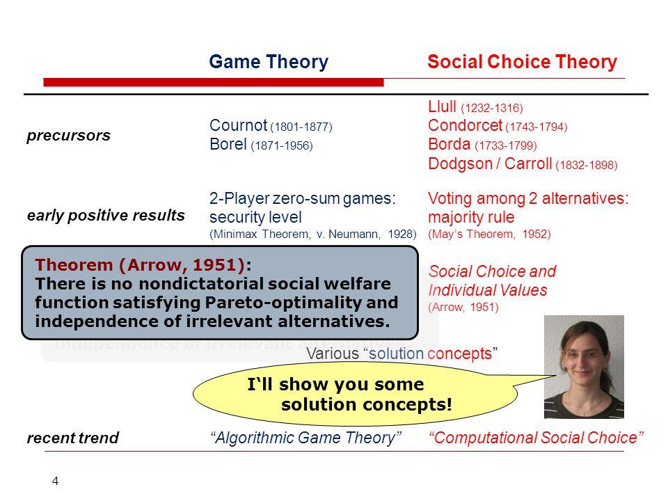 4 Game TheorySocial Choice Theory precursors Cournot (1801-1877) Borel (1871-1956) Llull (1232-1316) Condorcet (1743-1794) Borda (1733-1799) Dodgson / Carroll (1832-1898) early positive results 2-Player zero-sum games: security level (Minimax Theorem, v.