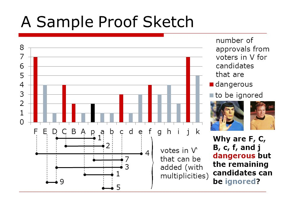 A Sample Proof Sketch 1 1 4 7 3 9 5 2 number of approvals from voters in V for candidates that are votes in V' that can be added (with multiplicities) Why are F, C, B, c, f, and j dangerous but the remaining candidates can be ignored?