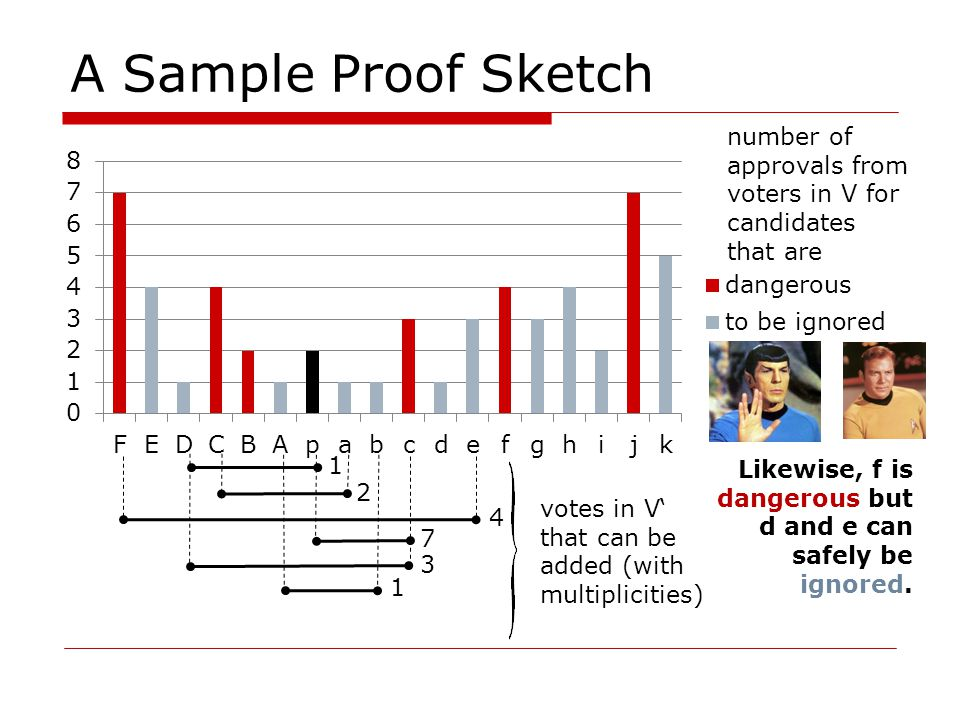A Sample Proof Sketch 1 1 4 7 3 2 number of approvals from voters in V for candidates that are votes in V' that can be added (with multiplicities) Likewise, f is dangerous but d and e can safely be ignored.