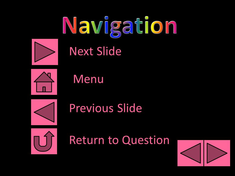 Next Slide Menu Previous Slide Return to Question