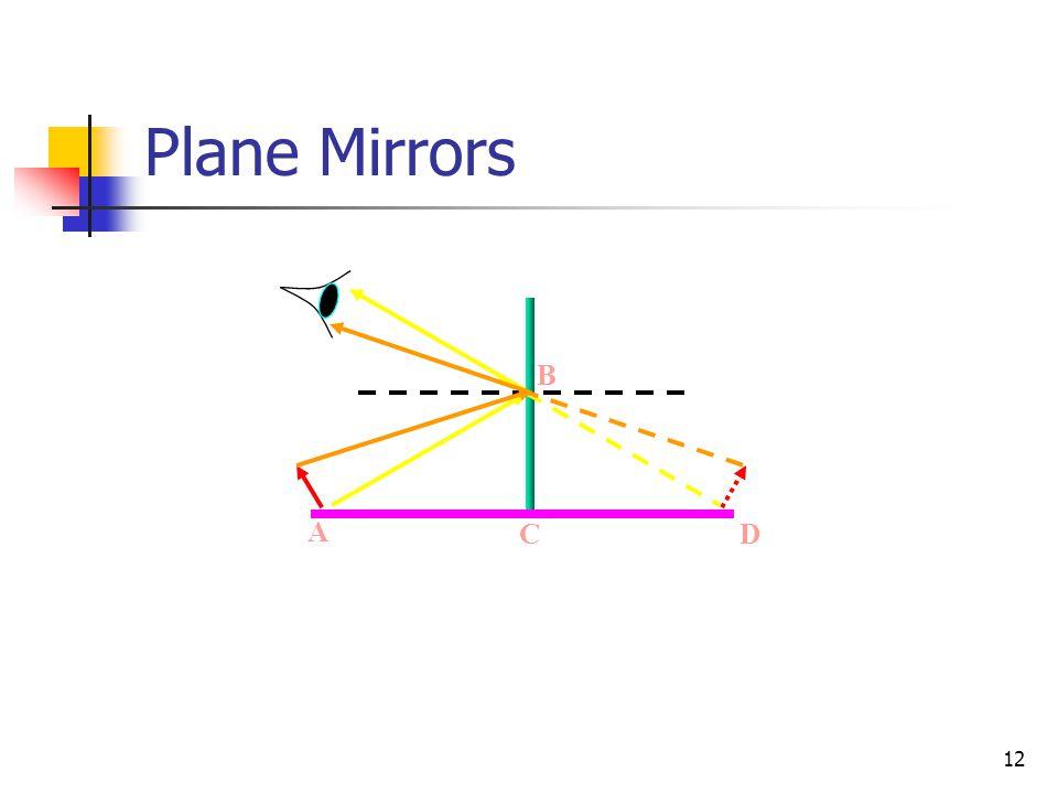 12 Plane Mirrors A B C D