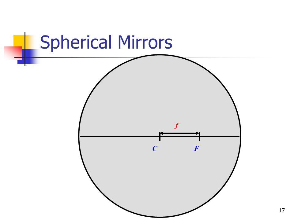 17 Spherical Mirrors CF f