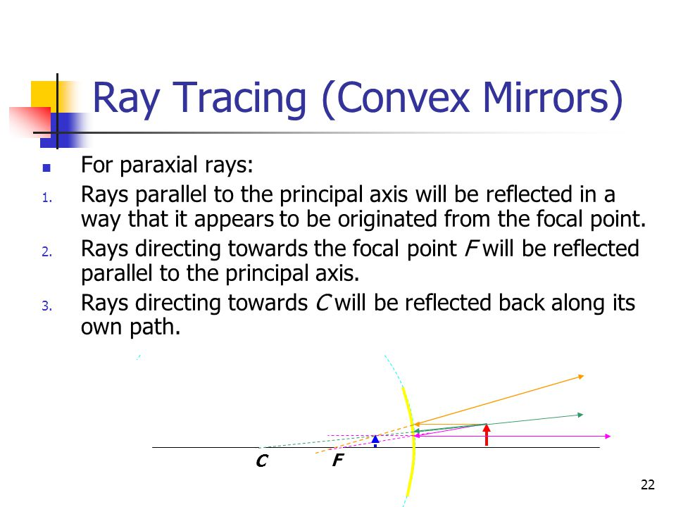 22 Ray Tracing (Convex Mirrors) C F For paraxial rays: 1.
