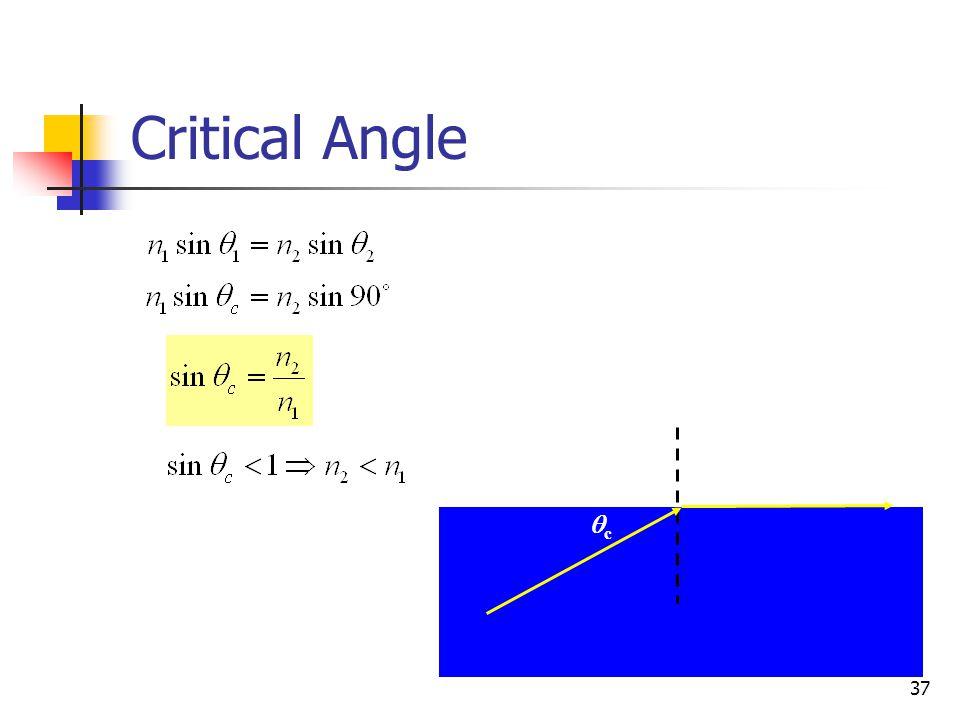 37 Critical Angle cc