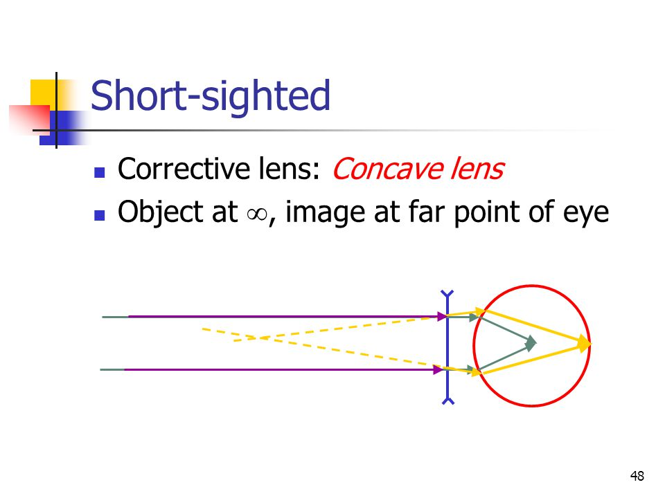 48 Short-sighted Corrective lens: Concave lens Object at , image at far point of eye