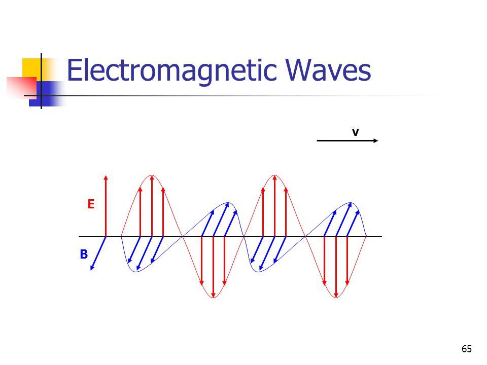 65 Electromagnetic Waves E B v