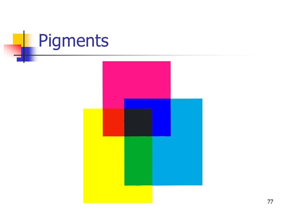 77 Pigments