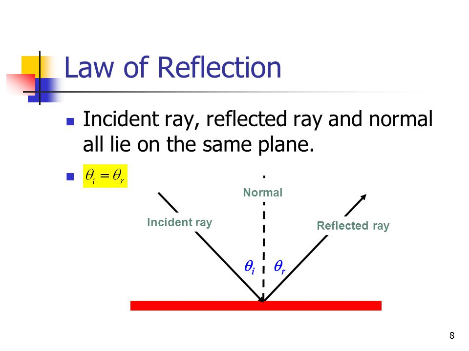 8 Law of Reflection Incident ray, reflected ray and normal all lie on the same plane.