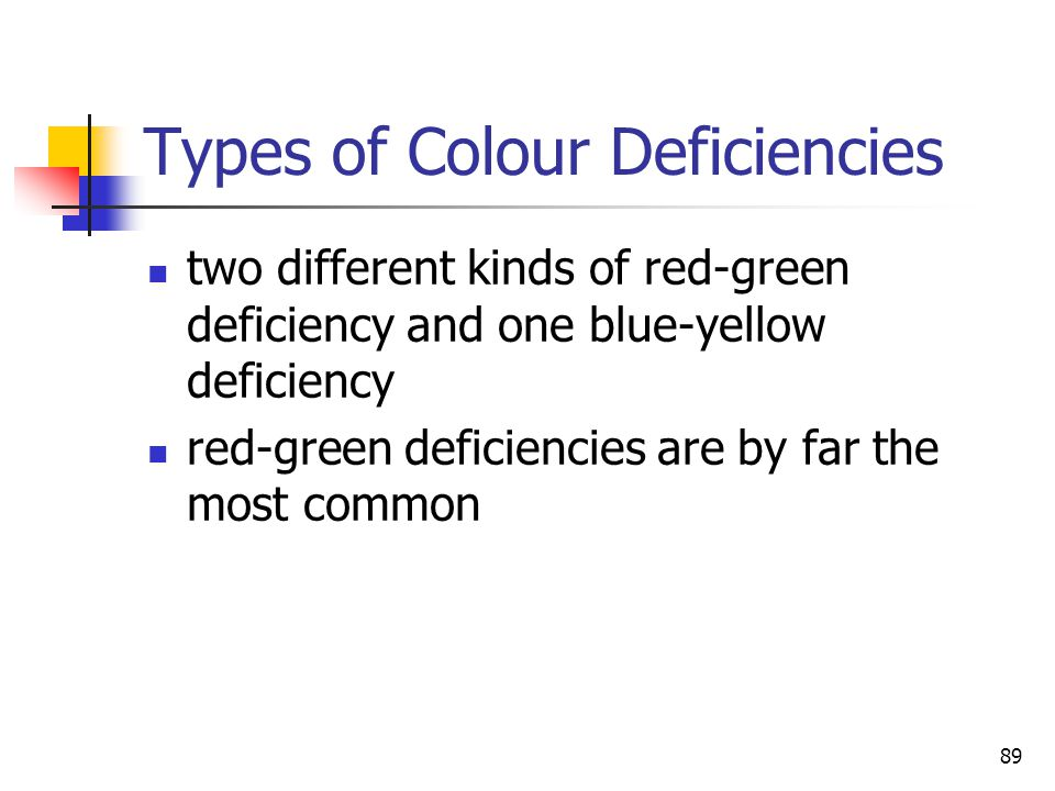 89 Types of Colour Deficiencies two different kinds of red-green deficiency and one blue-yellow deficiency red-green deficiencies are by far the most common