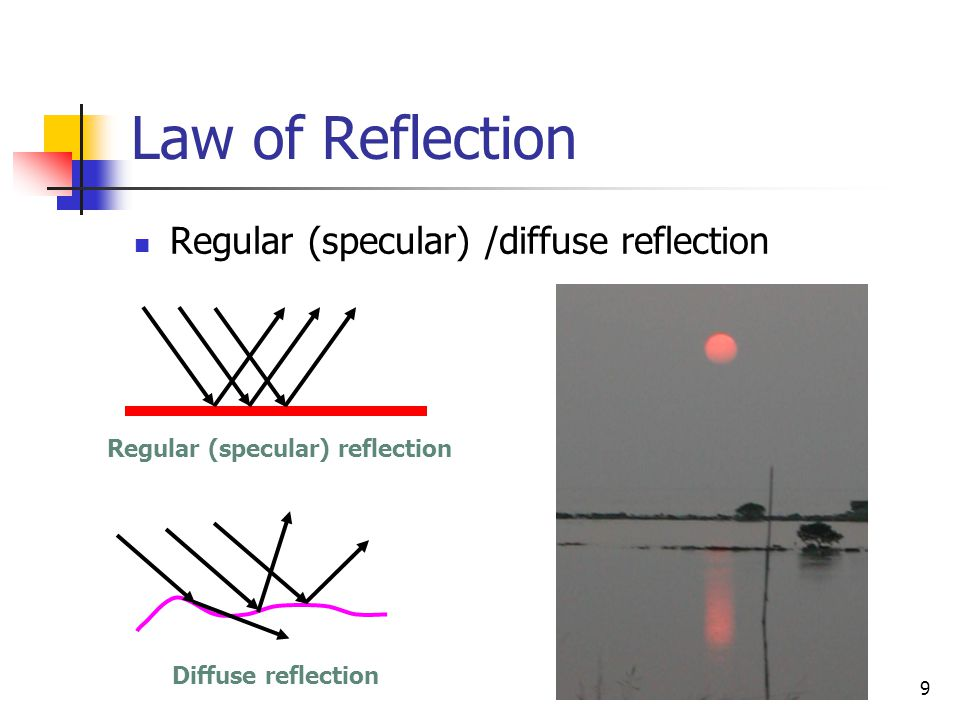 9 Law of Reflection Regular (specular) /diffuse reflection Regular (specular) reflection Diffuse reflection