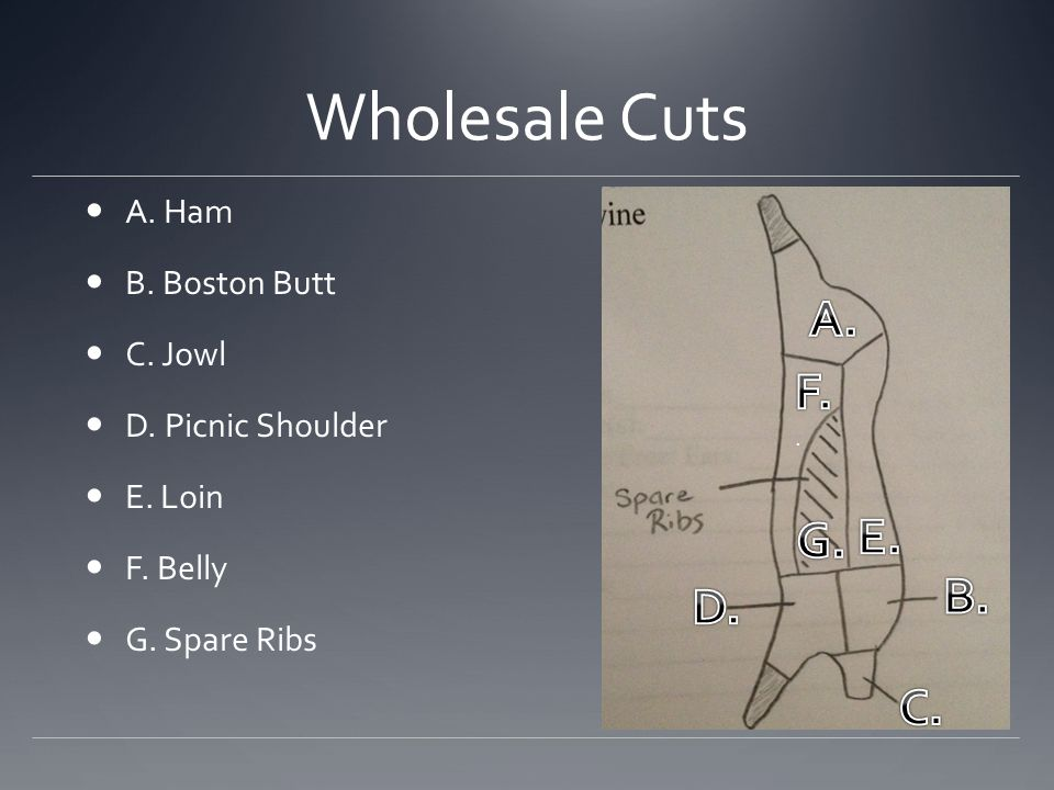 Wholesale Cuts A. Ham B. Boston Butt C. Jowl D. Picnic Shoulder E. Loin F. Belly G. Spare Ribs