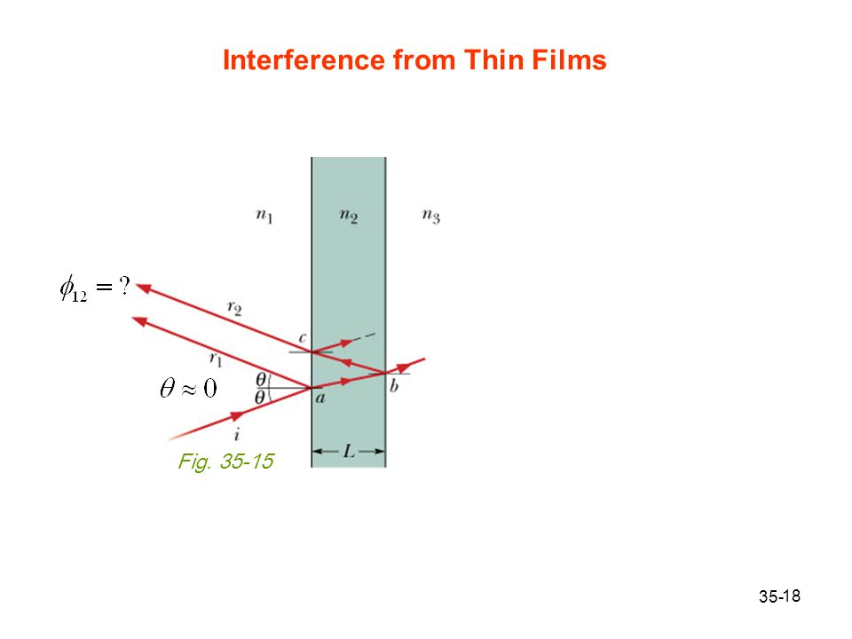 18 Interference from Thin Films 35- Fig. 35-15