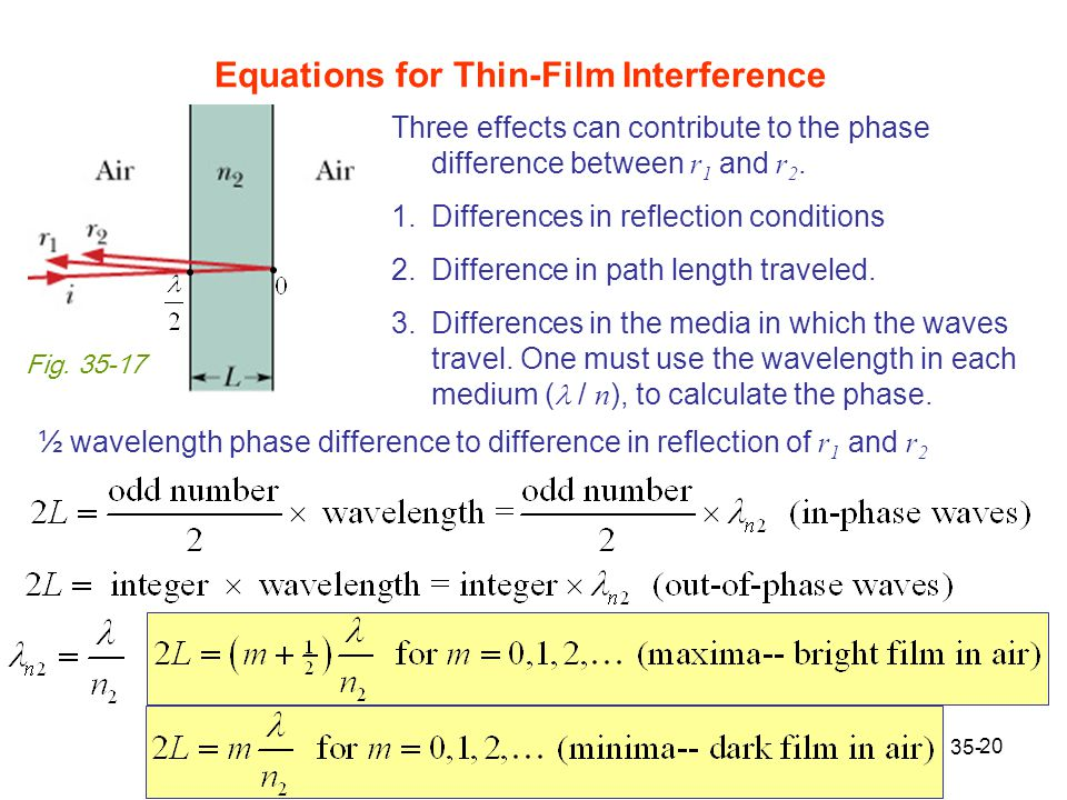20 Equations for Thin-Film Interference 35- Fig. 35-17 Three effects can contribute to the phase difference between r 1 and r 2. 1.Differences in refl